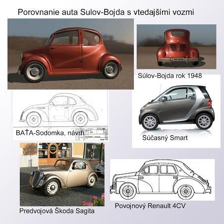 Auto SÚĽOV